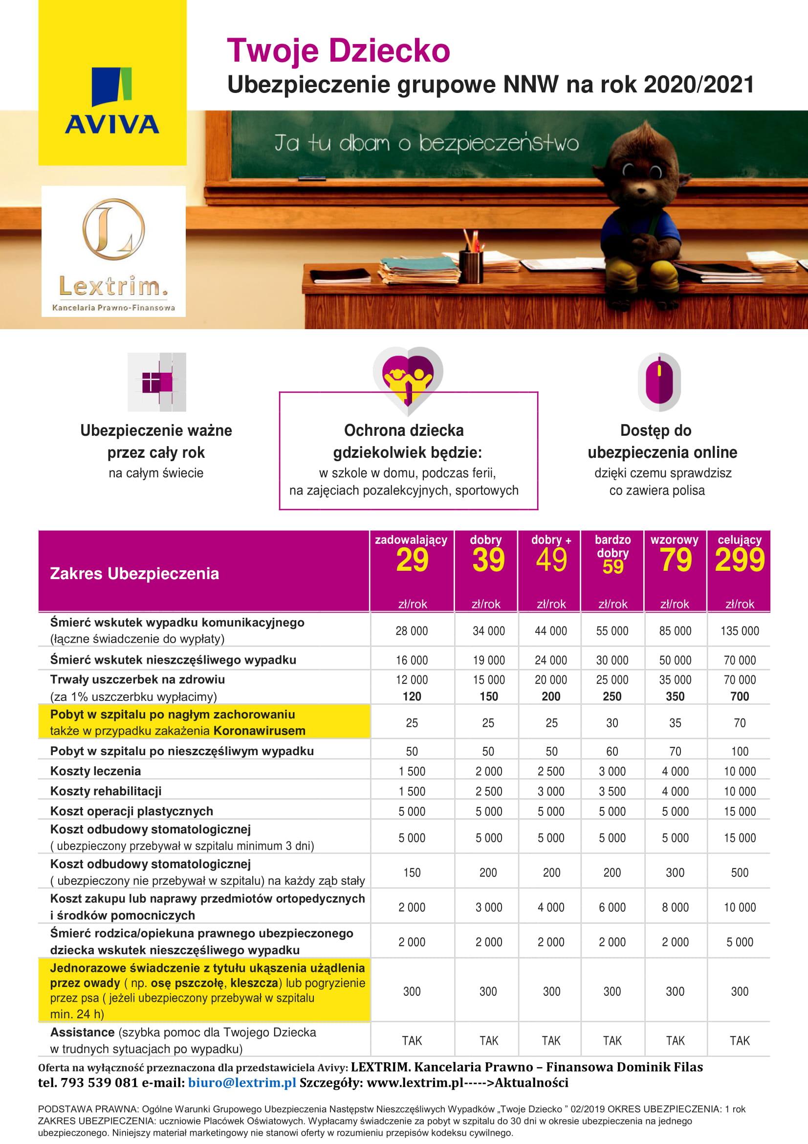 Ubezpieczenie dla dzieci na rok szkolny 2019/2020